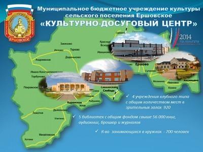 День работника культуры  в сельском поселении Ершовское. 2014 г. 3